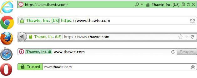 Отображение защищенного протокола в различных браузерах